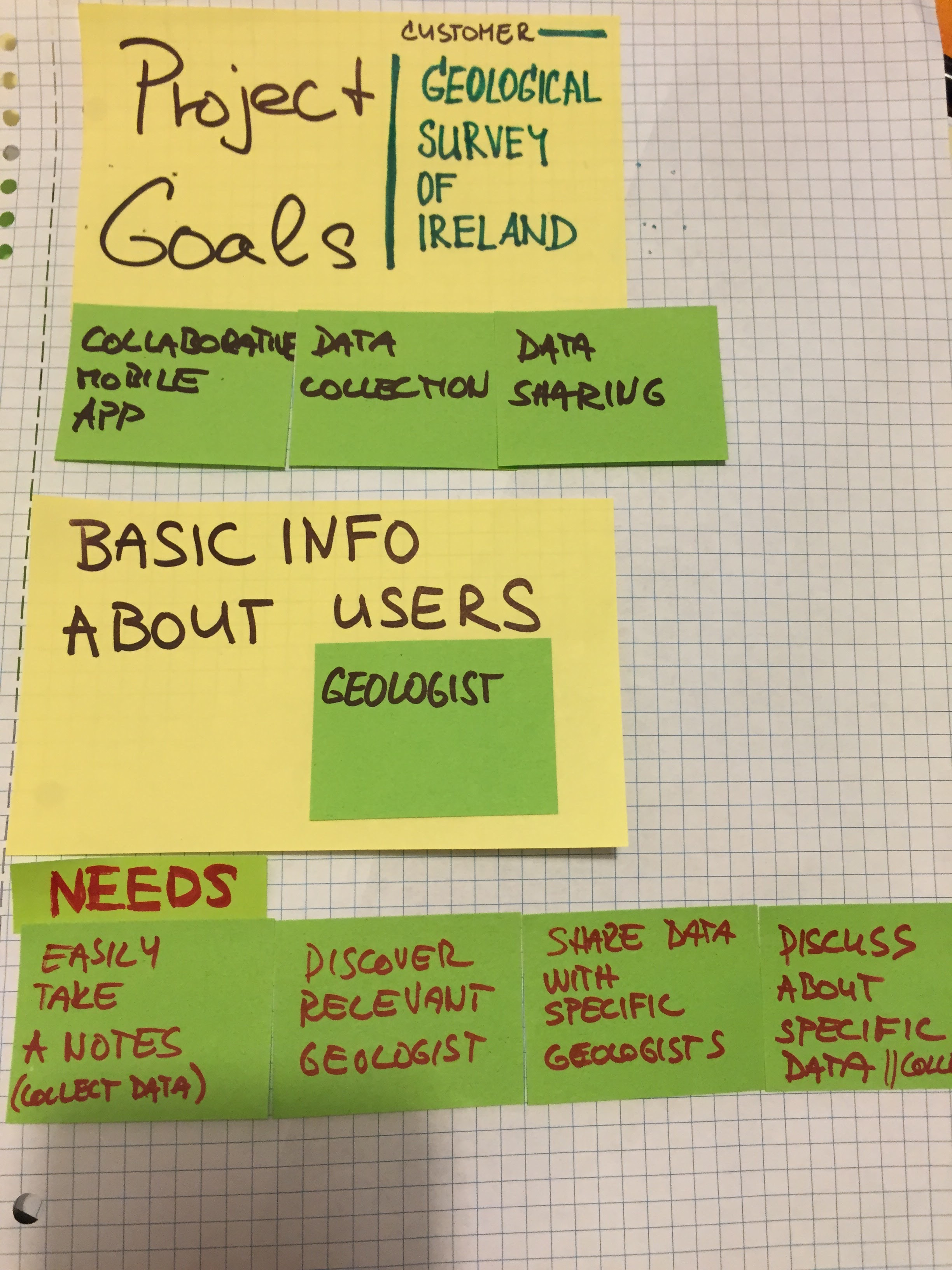User Research - I didn't have enough information at the beginning